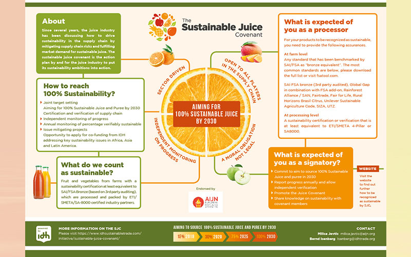 The Sustainable Foods Summit