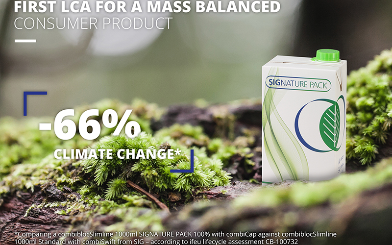 World's first ISO-conformant lifecycle assessment for mass balance products confirms environmental benefits of innovative SIGNATURE PACK from SIG