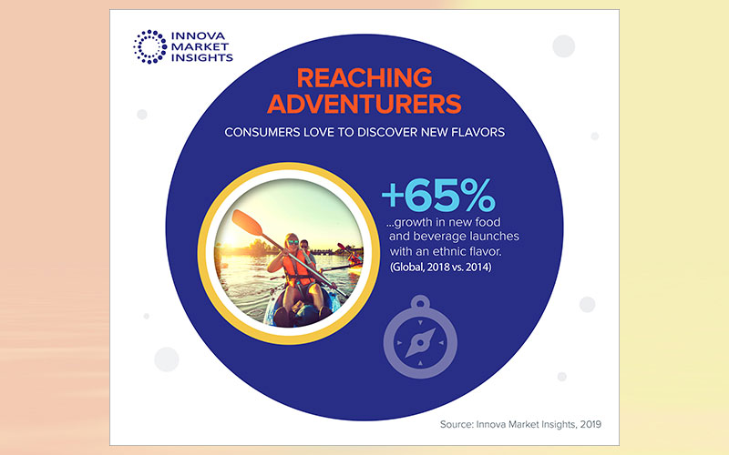 Reaching adventurers: Consumers love to discover new flavors