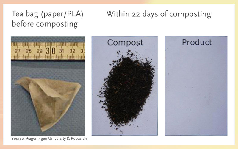 Compostable plastics break down in less than 22 days in real life industrial composting