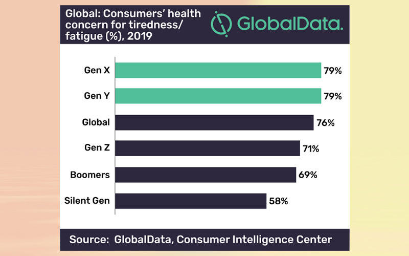 New health trend opportunity as sleep-friendly ingredients enter beverages and snacking, says GlobalData